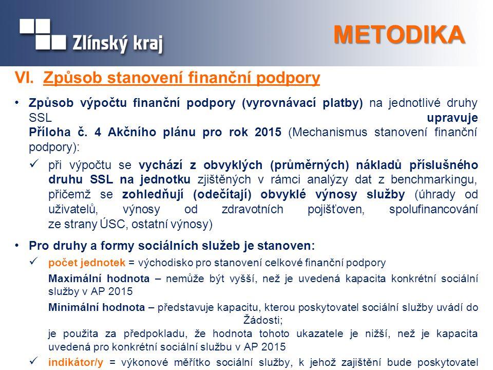 METODIKA VI. Způsob stanovení finanční podpory
