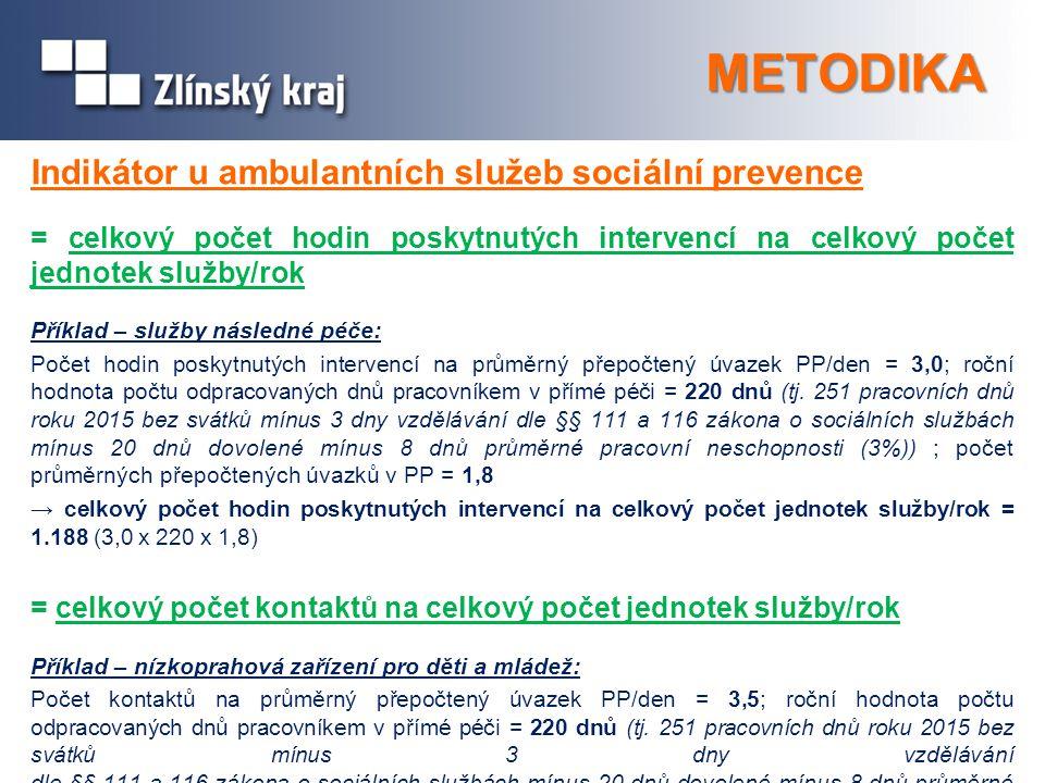 METODIKA Indikátor u ambulantních služeb sociální prevence