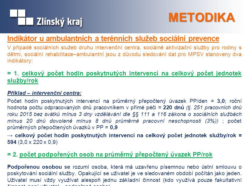 METODIKA Indikátor u ambulantních a terénních služeb sociální prevence