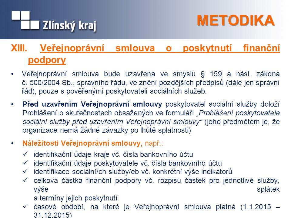 METODIKA XIII. Veřejnoprávní smlouva o poskytnutí finanční podpory