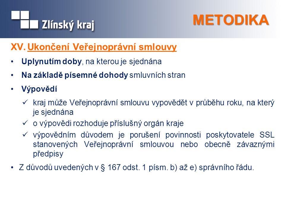 METODIKA XV. Ukončení Veřejnoprávní smlouvy