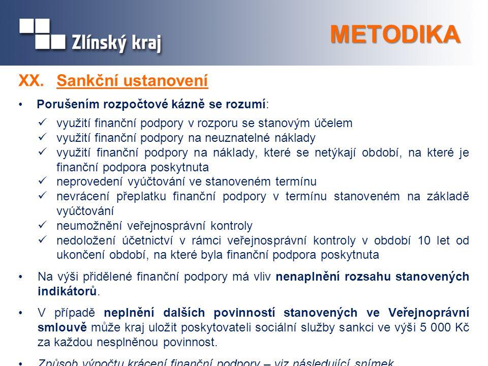 METODIKA XX. Sankční ustanovení Porušením rozpočtové kázně se rozumí: