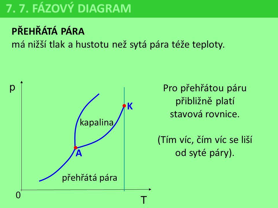 7. 7. FÁZOVÝ DIAGRAM PŘEHŘÁTÁ PÁRA má nižší tlak a hustotu než sytá pára téže teploty. p. K. A. přehřátá pára.