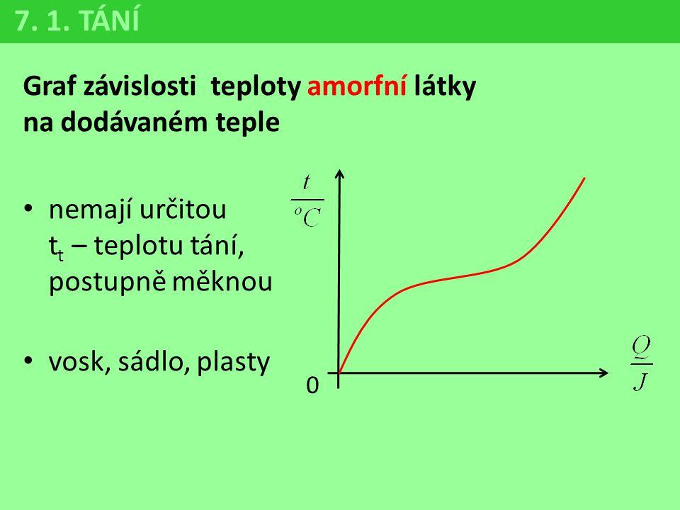 7. 1. TÁNÍ Graf závislosti teploty amorfní látky na dodávaném teple