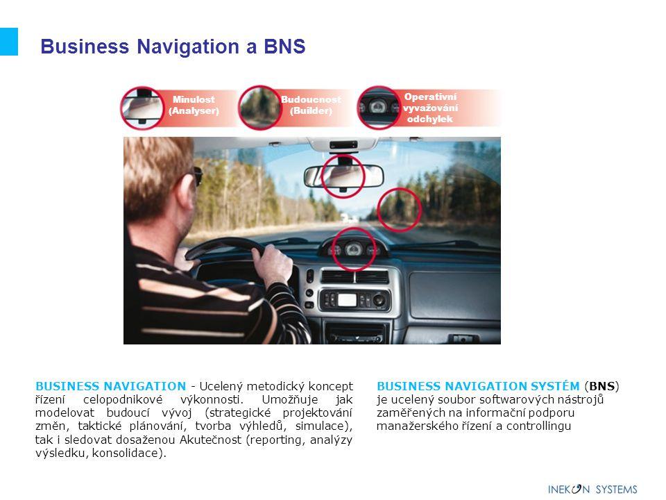 Business Navigation a BNS