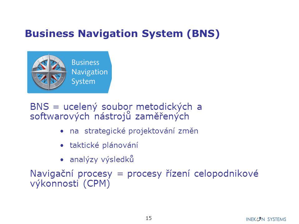 Business Navigation System (BNS)