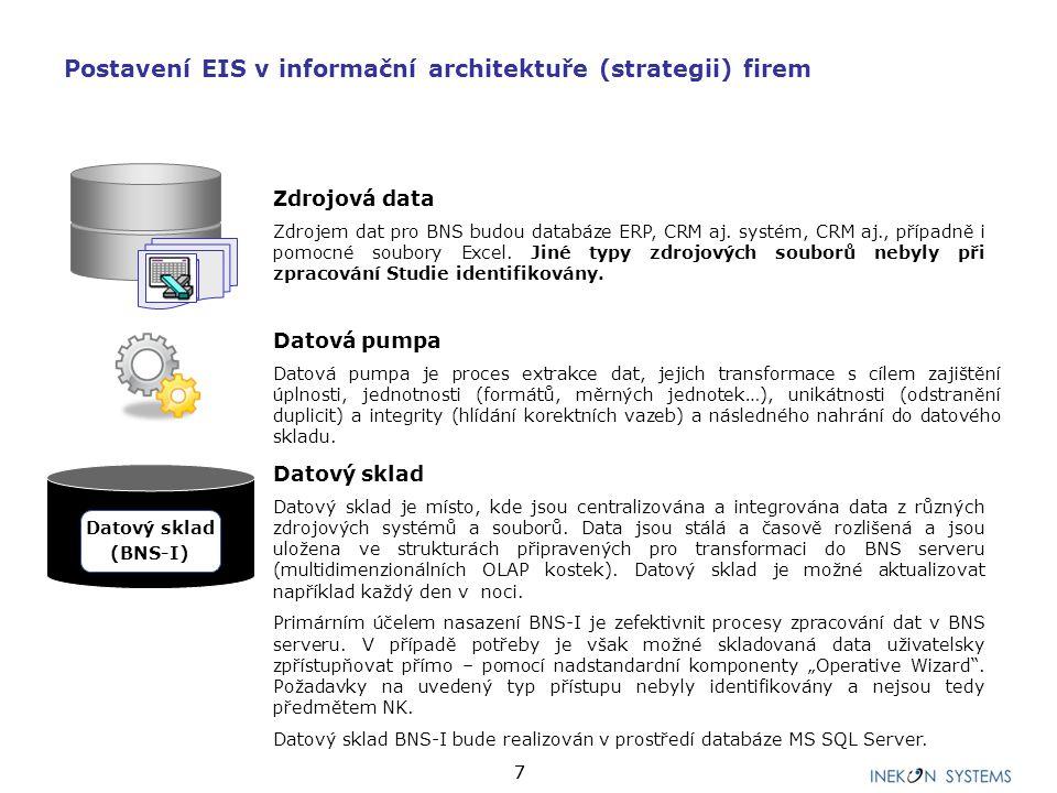Postavení EIS v informační architektuře (strategii) firem