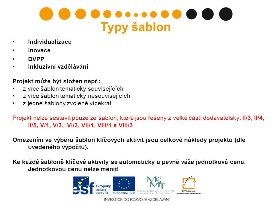 Typy šablon Individualizace Inovace DVPP Inkluzívní vzdělávání