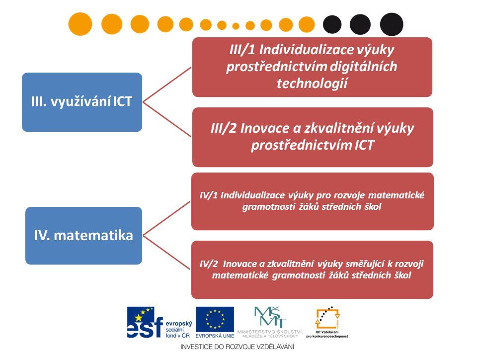 III. využívání ICT III/1 Individualizace výuky prostřednictvím digitálních technologií. III/2 Inovace a zkvalitnění výuky prostřednictvím ICT.