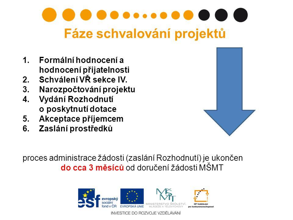 Fáze schvalování projektů