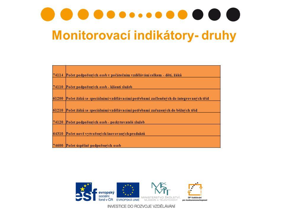 Monitorovací indikátory- druhy