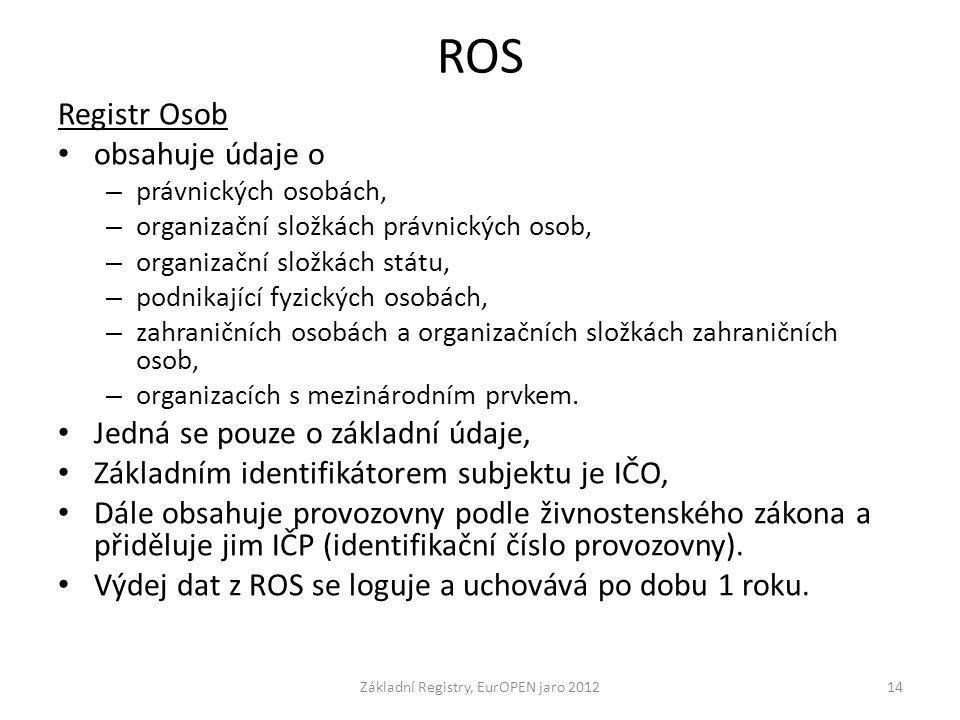 Základní Registry, EurOPEN jaro 2012