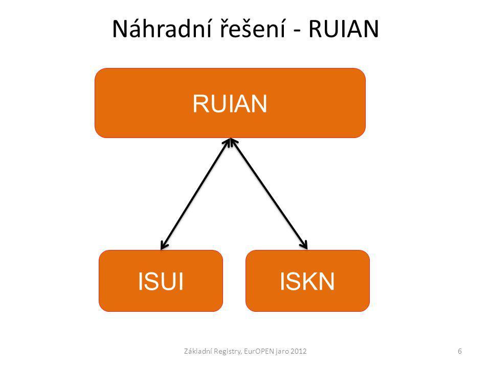 Náhradní řešení - RUIAN