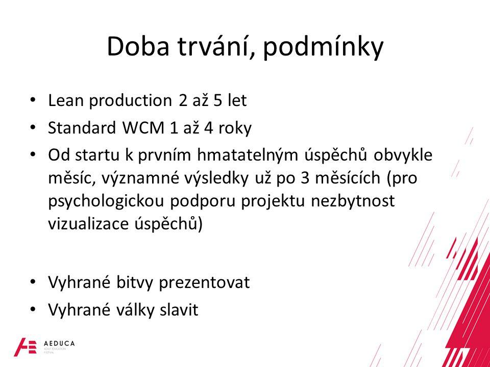Doba trvání, podmínky Lean production 2 až 5 let