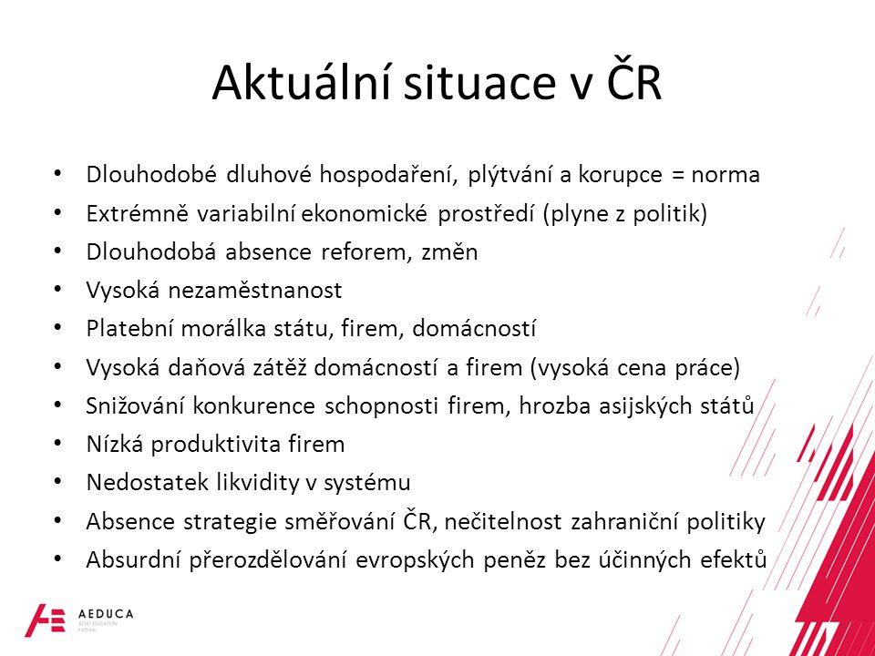 Aktuální situace v ČR Dlouhodobé dluhové hospodaření, plýtvání a korupce = norma. Extrémně variabilní ekonomické prostředí (plyne z politik)