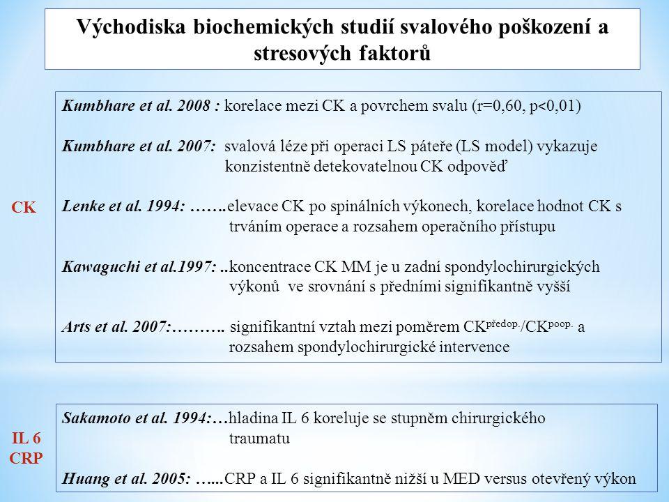 Východiska biochemických studií svalového poškození a stresových faktorů