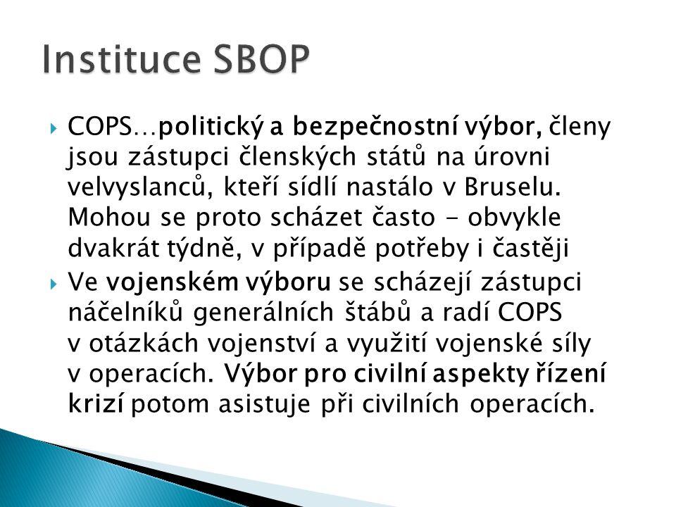 Instituce SBOP