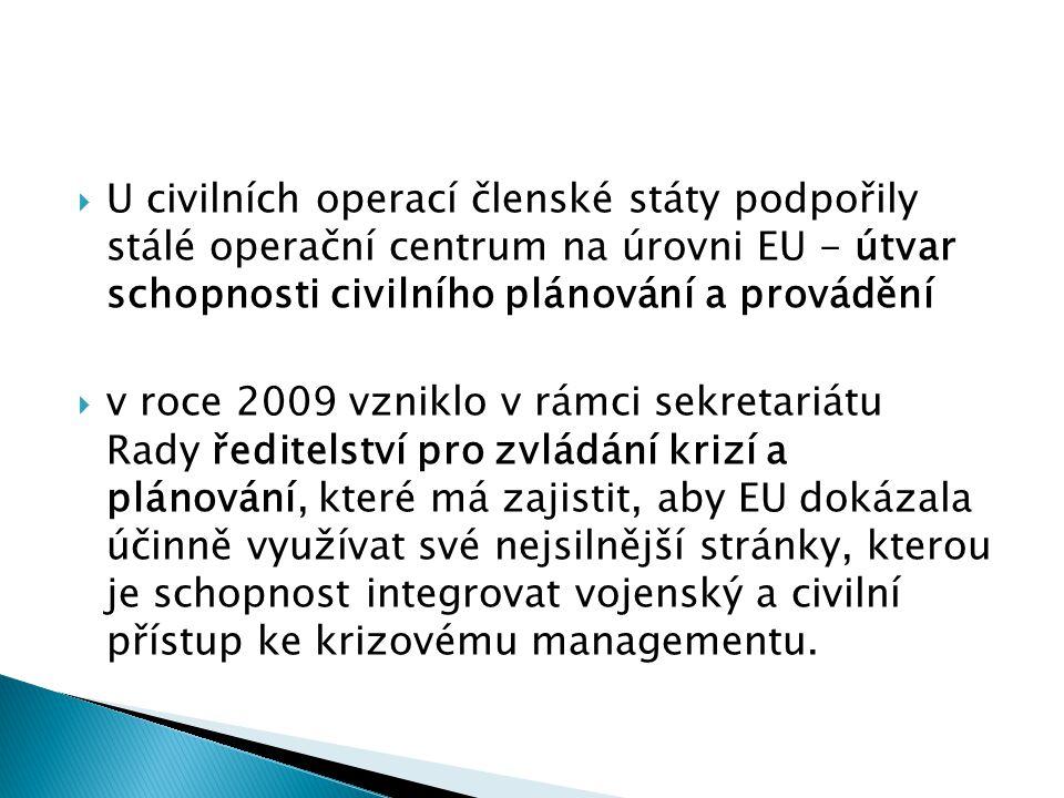 U civilních operací členské státy podpořily stálé operační centrum na úrovni EU - útvar schopnosti civilního plánování a provádění