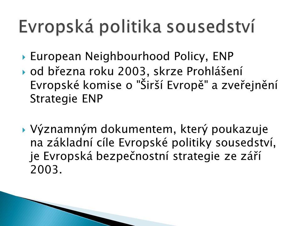 Evropská politika sousedství