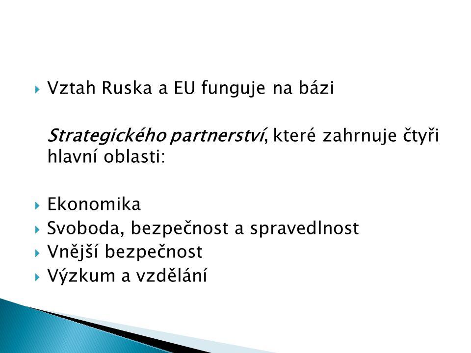Vztah Ruska a EU funguje na bázi