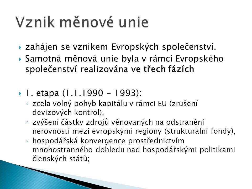Vznik měnové unie zahájen se vznikem Evropských společenství.