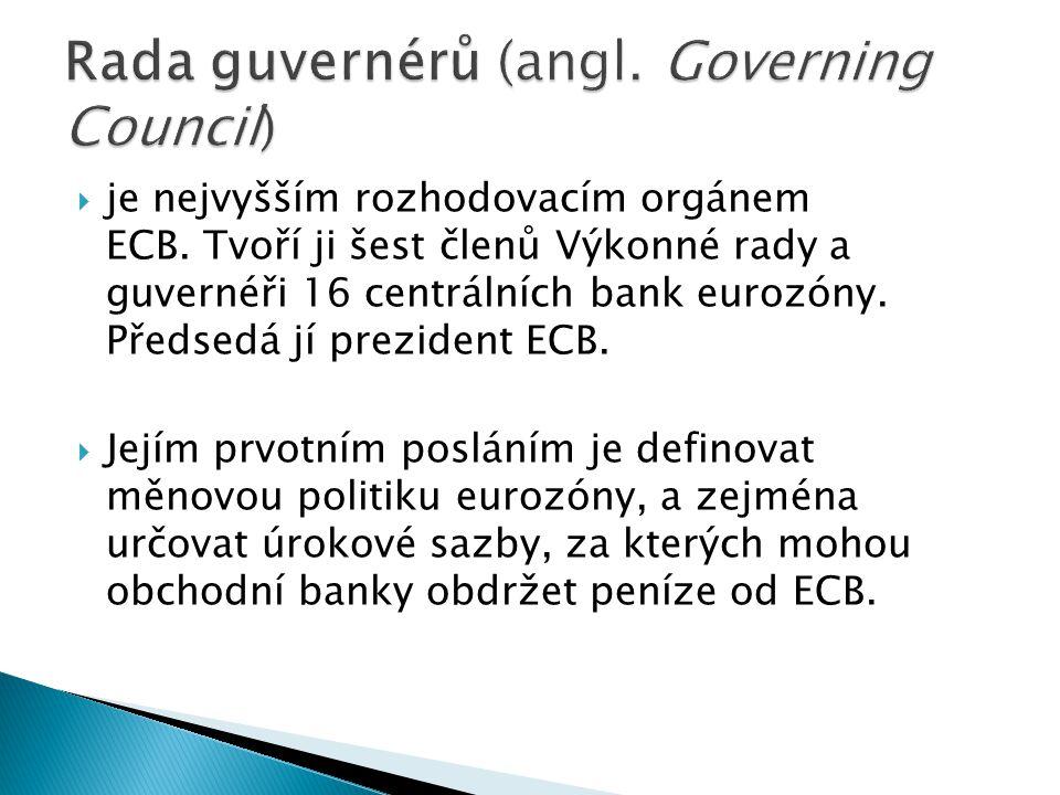 Rada guvernérů (angl. Governing Council)