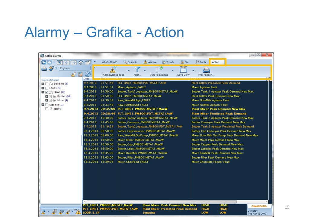 Alarmy – Grafika - Action
