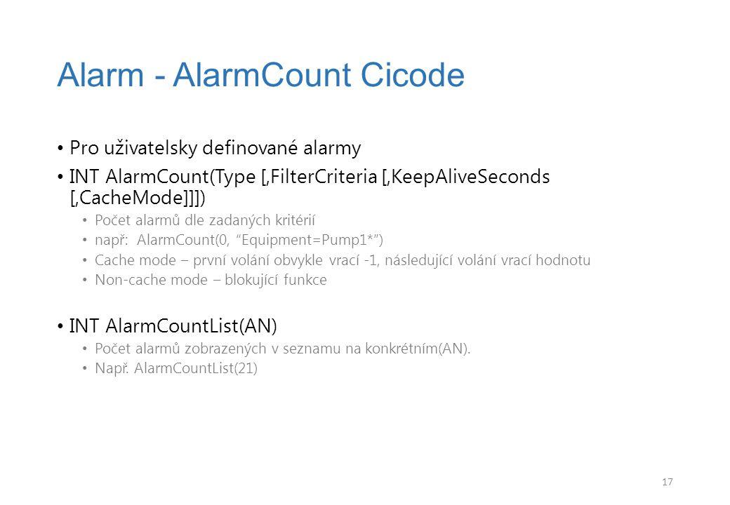 Alarm - AlarmCount Cicode