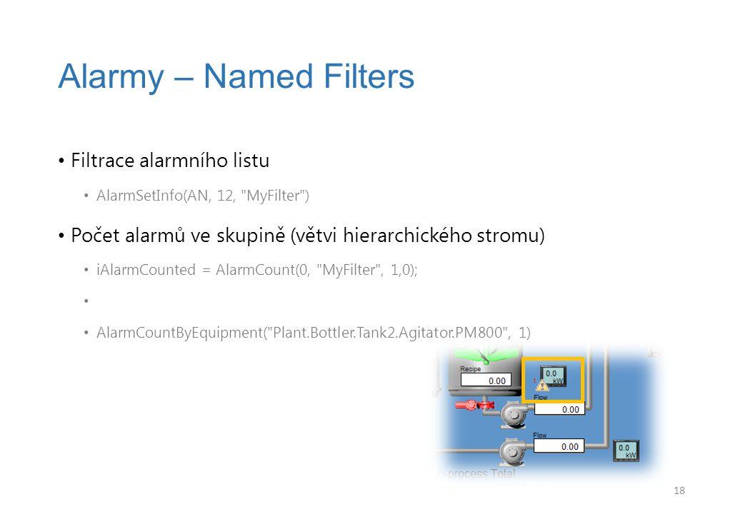 Alarmy – Named Filters Filtrace alarmního listu