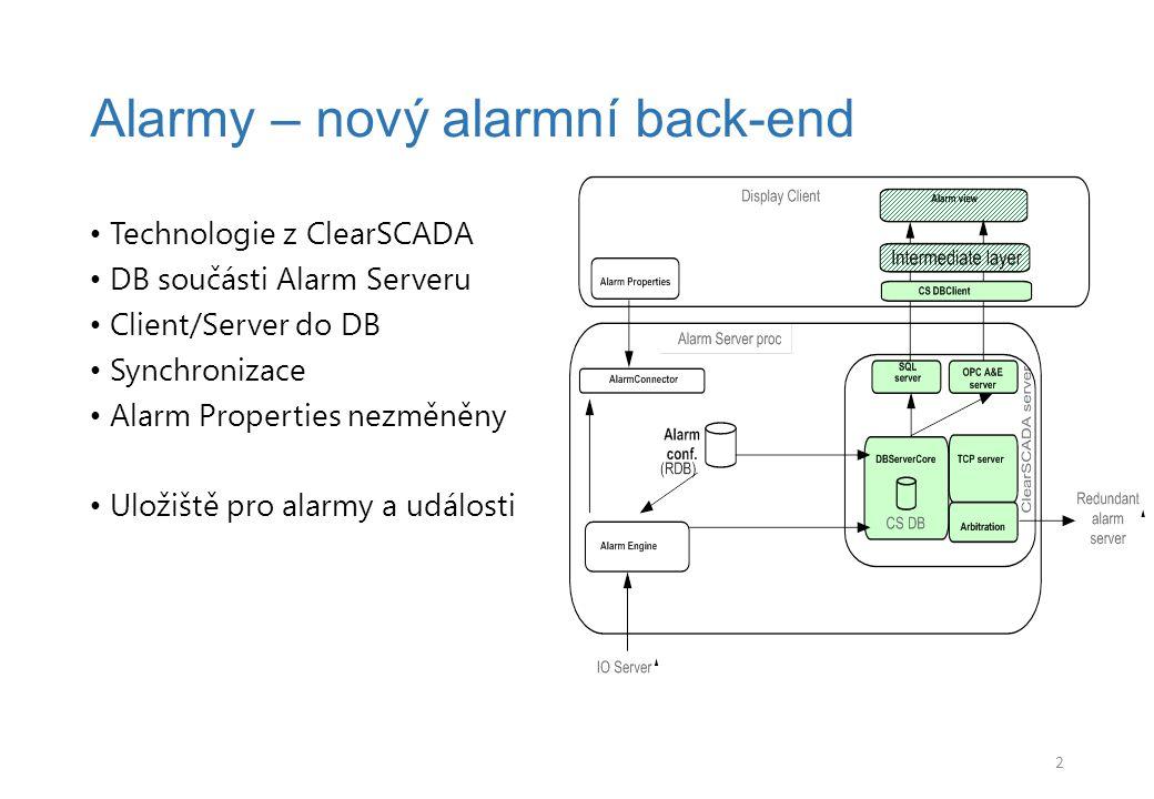 Alarmy – nový alarmní back-end