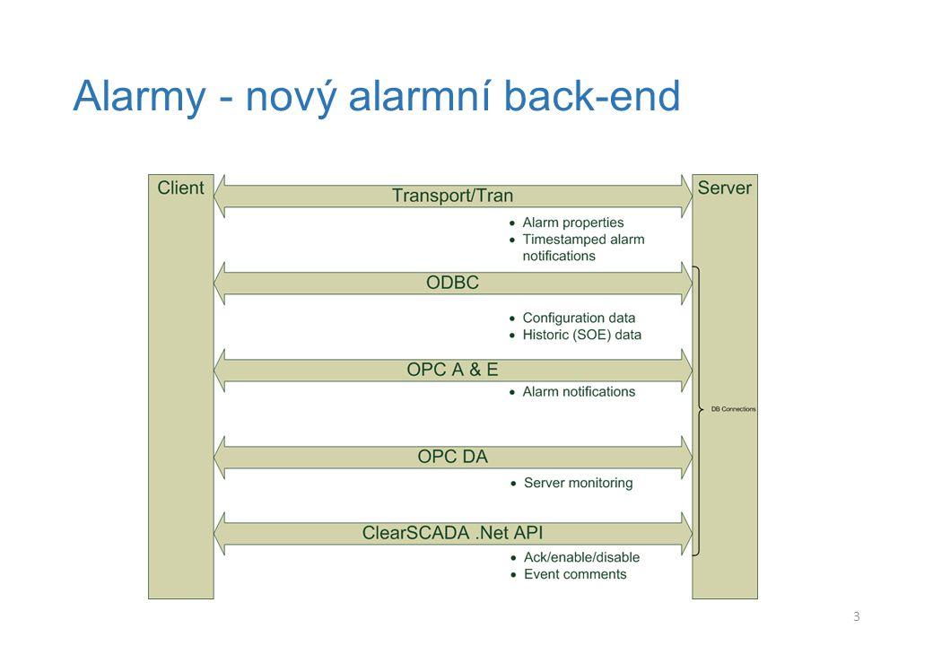 Alarmy - nový alarmní back-end