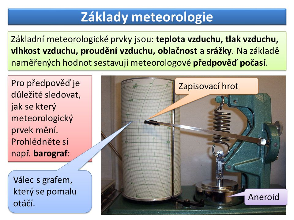 fdfdfdf Základy meteorologie.