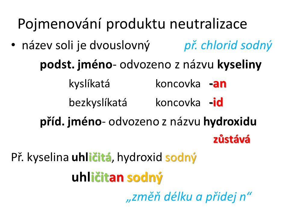 Pojmenování produktu neutralizace