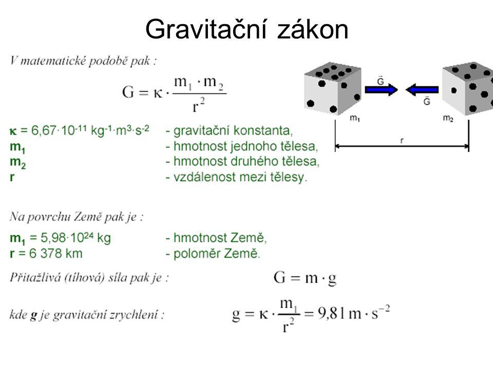 Gravitační zákon