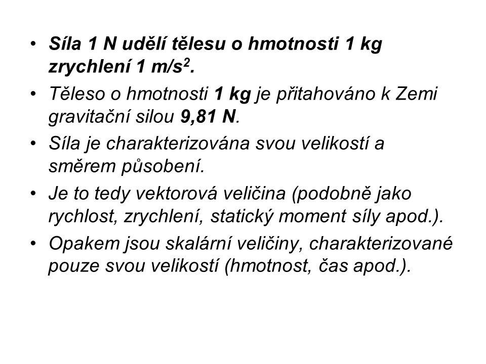Síla 1 N udělí tělesu o hmotnosti 1 kg zrychlení 1 m/s2.