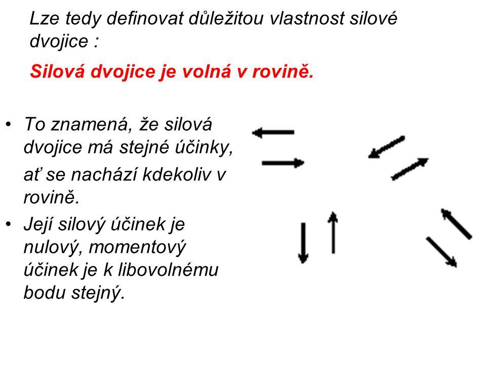 Lze tedy definovat důležitou vlastnost silové dvojice : Silová dvojice je volná v rovině.