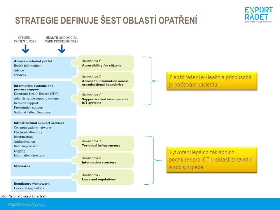 strategIE definuje šest oblastí opatření