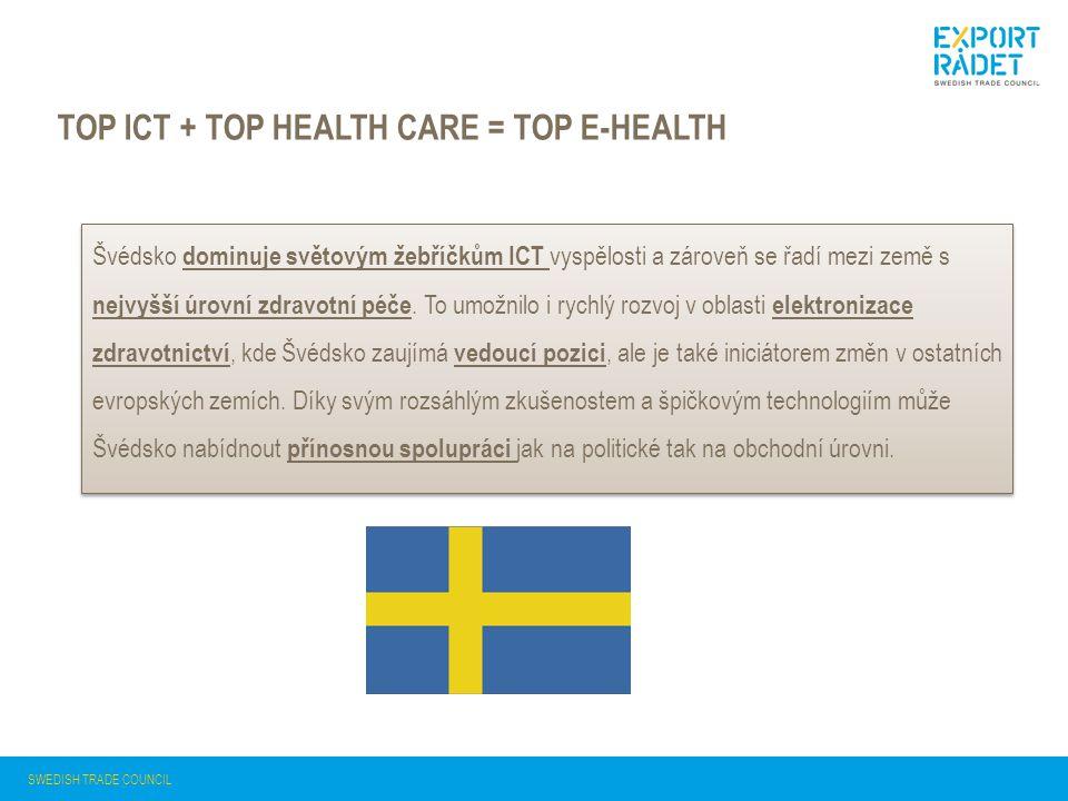 TOP ICT + TOP health care = TOP E-health
