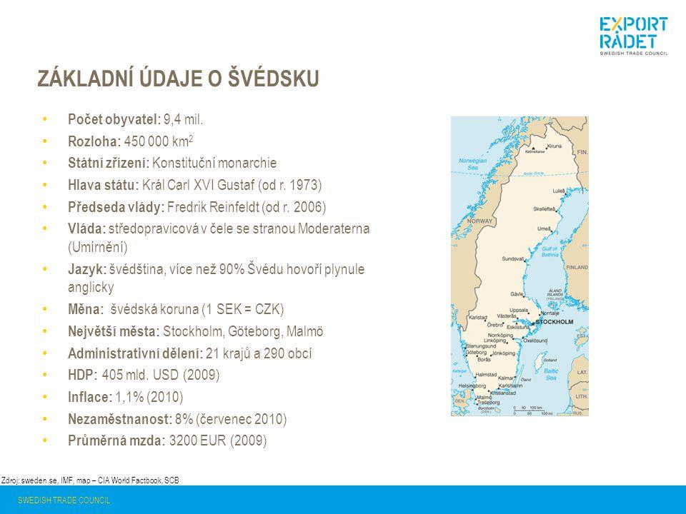 základní údaje o Švédsku