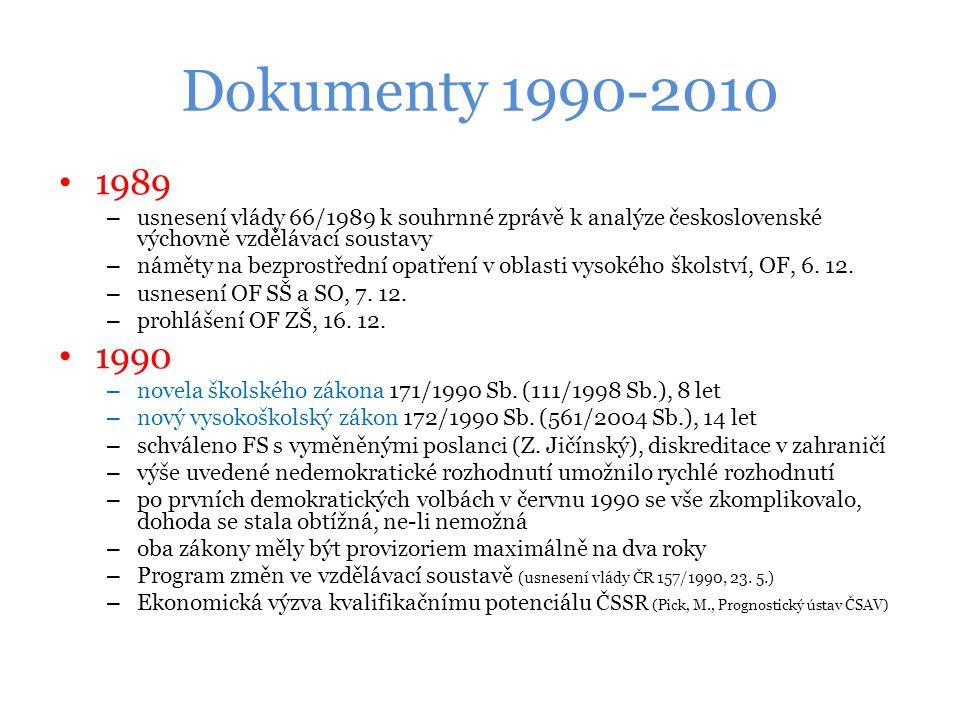 Dokumenty 1990-2010 1989. usnesení vlády 66/1989 k souhrnné zprávě k analýze československé výchovně vzdělávací soustavy.