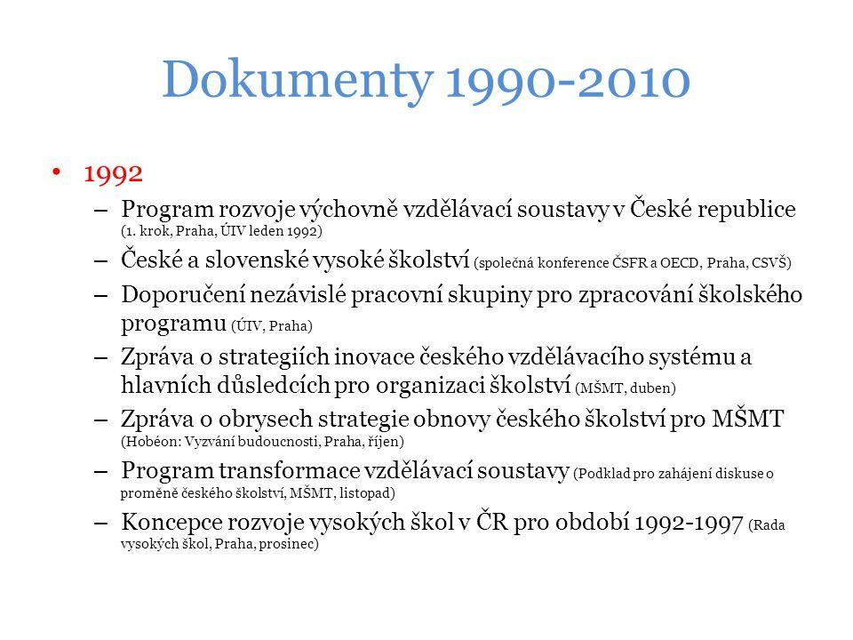 Dokumenty 1990-2010 1992. Program rozvoje výchovně vzdělávací soustavy v České republice (1. krok, Praha, ÚIV leden 1992)