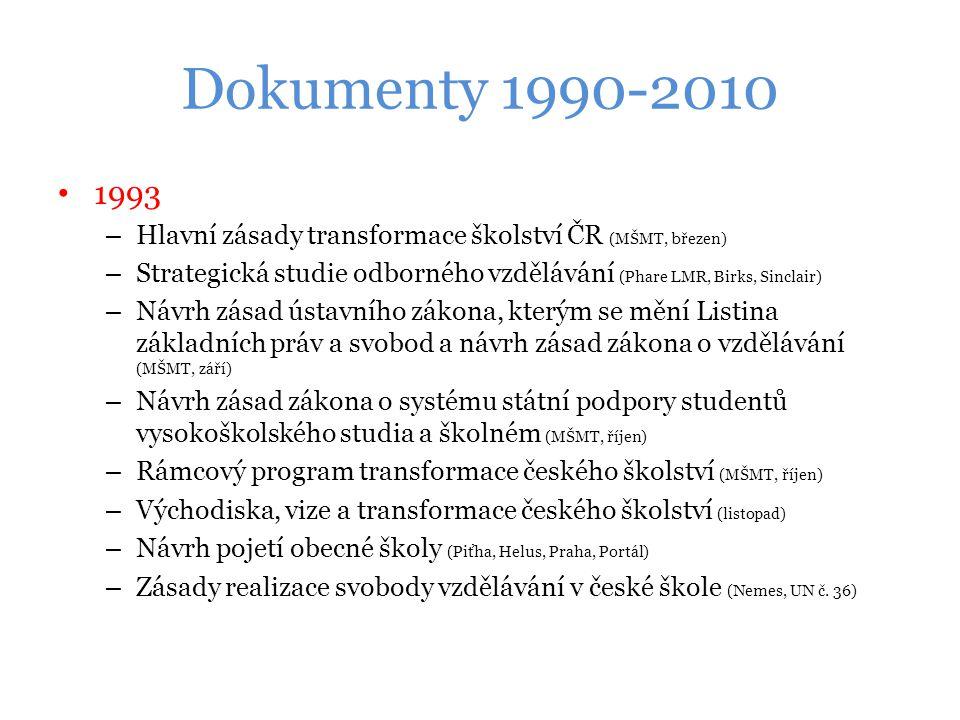Dokumenty 1990-2010 1993. Hlavní zásady transformace školství ČR (MŠMT, březen)