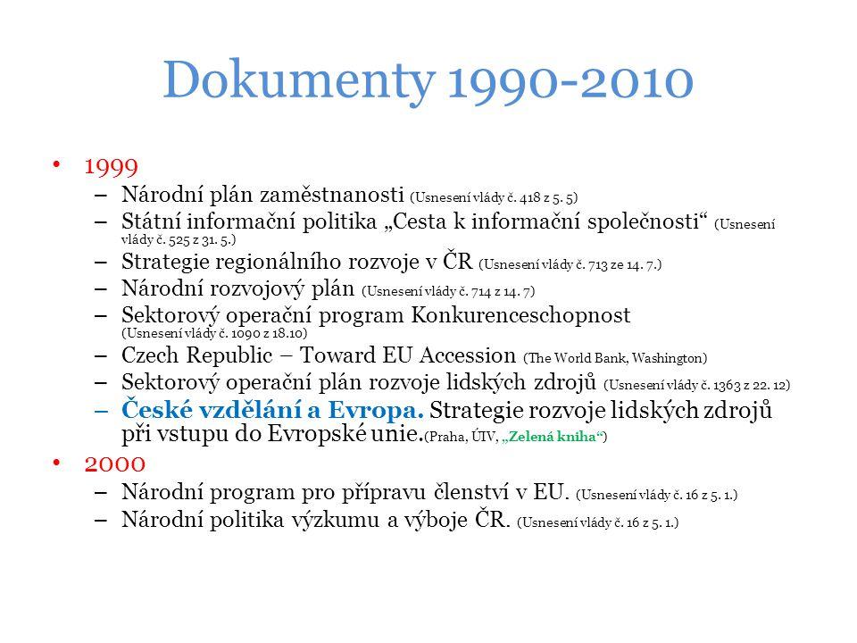 Dokumenty 1990-2010 1999. Národní plán zaměstnanosti (Usnesení vlády č. 418 z 5. 5)