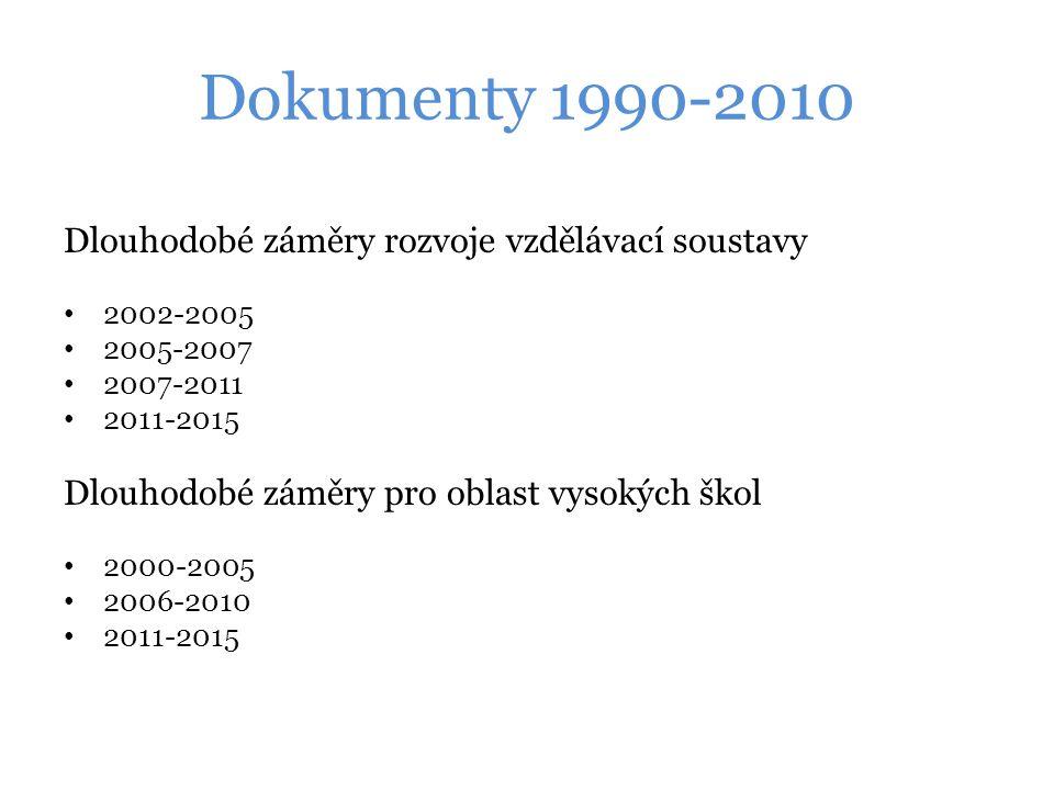 Dokumenty 1990-2010 Dlouhodobé záměry rozvoje vzdělávací soustavy
