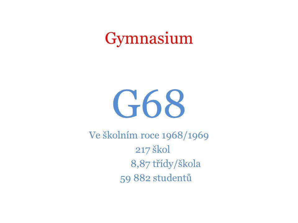 G68 Gymnasium Ve školním roce 1968/1969 217 škol 8,87 třídy/škola