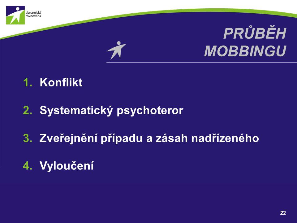 Průběh mobbingu Konflikt Systematický psychoteror