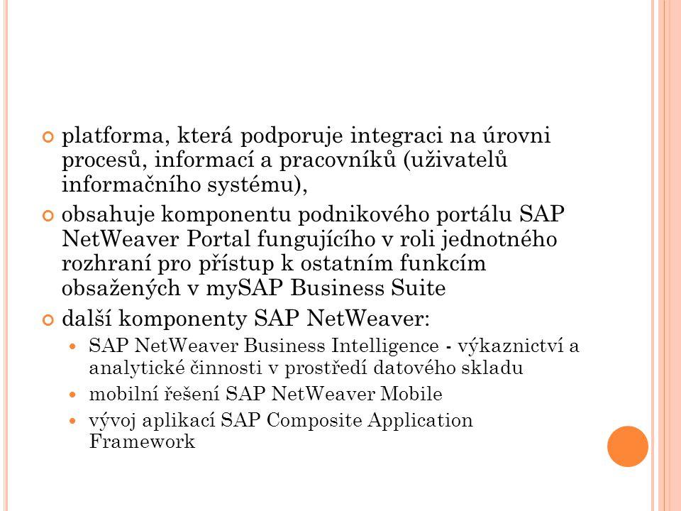 další komponenty SAP NetWeaver: