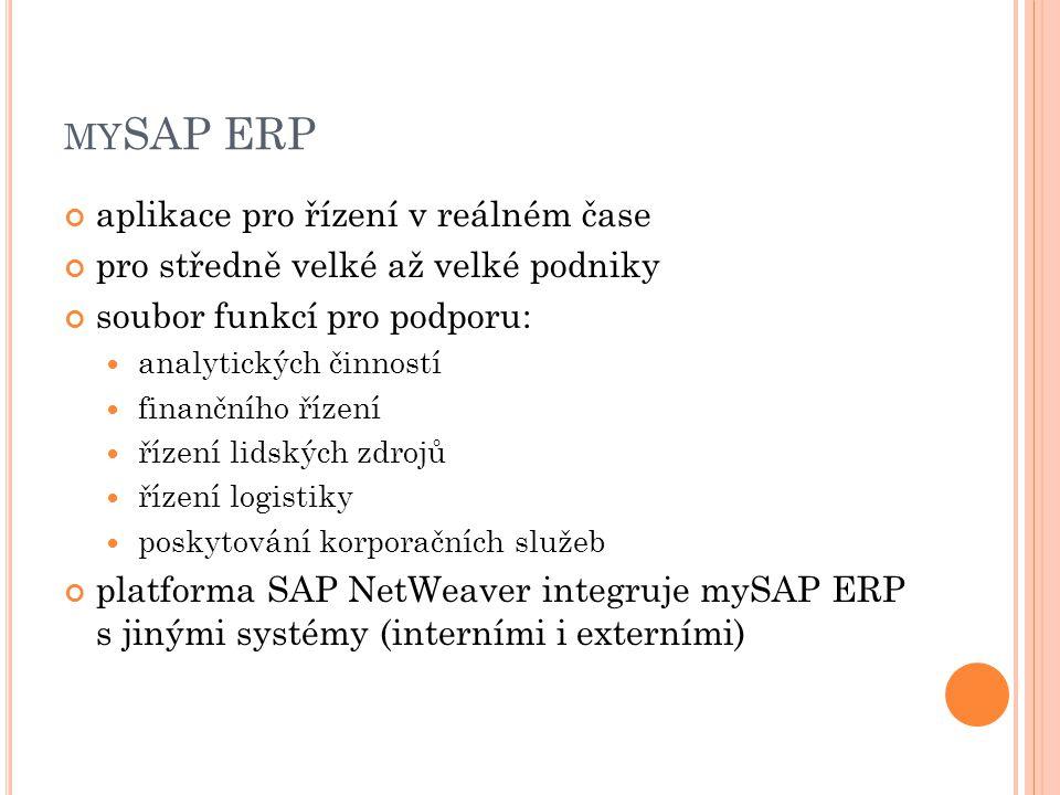 mySAP ERP aplikace pro řízení v reálném čase