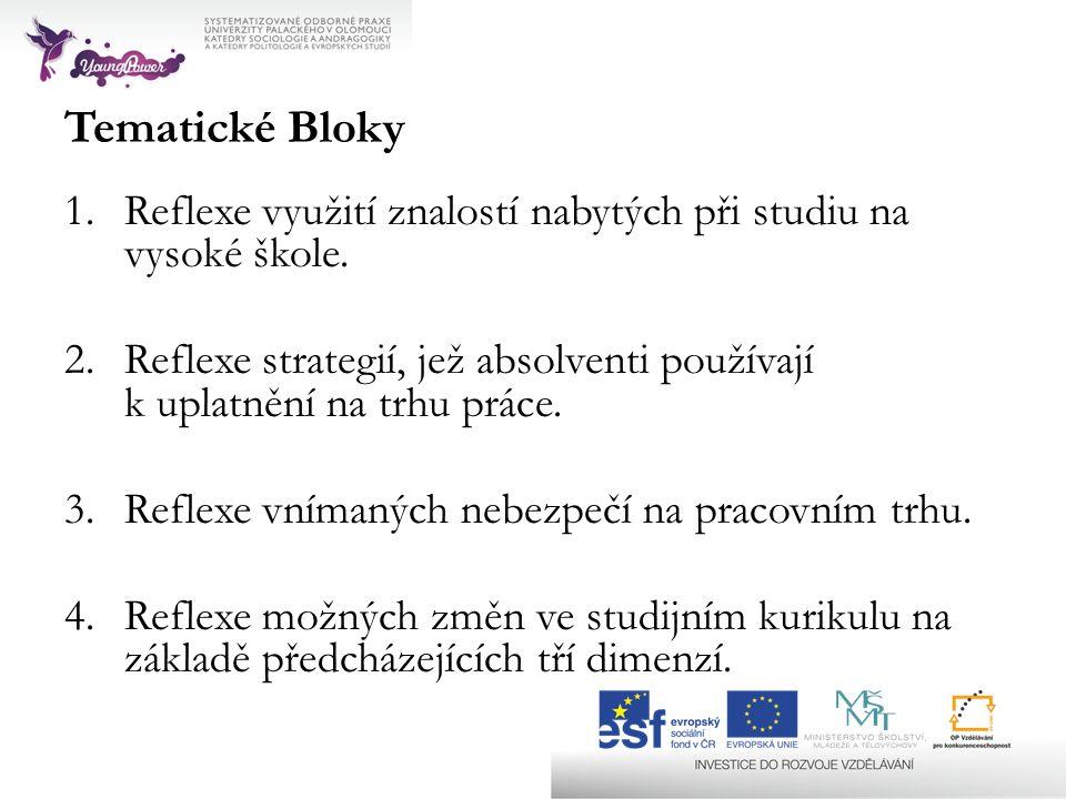 Tematické Bloky Reflexe využití znalostí nabytých při studiu na vysoké škole. Reflexe strategií, jež absolventi používají k uplatnění na trhu práce.