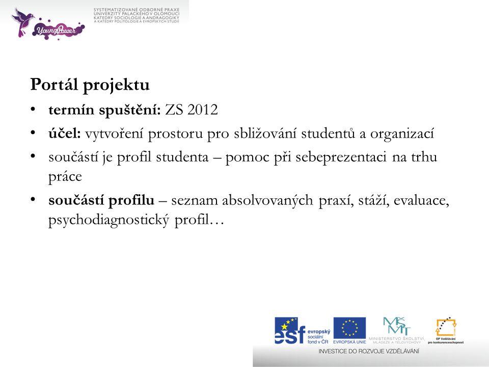 Portál projektu termín spuštění: ZS 2012